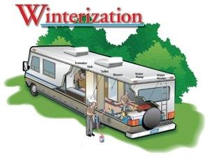 RV Winterization and other Cold Weather Travel Considerations