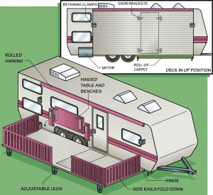 Portable RV DECK idea