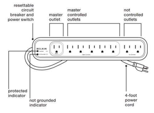 Diagram for the Belkin Conserve Socket