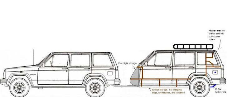 he turned an old jeep cherokee xj into one helluva diy trailer